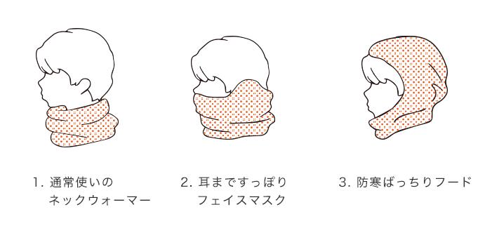 2WAY・3WAY仕様イメージ